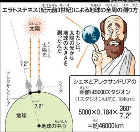 地球を歩こう1