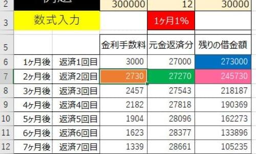 ローン・リボ払いシミュレーション(解答例_年12%)